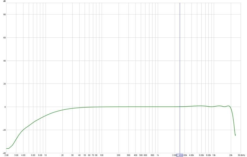 Is this curve normal, or do I have setup problems?-sigmatel-soundcard-2.jpg