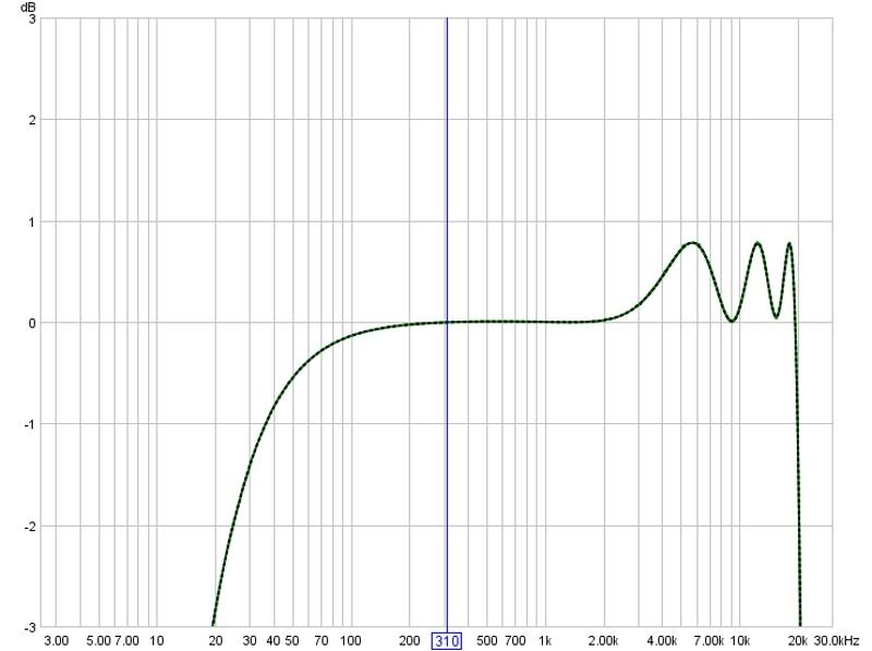 Is this curve normal, or do I have setup problems?-sigmatel-soundcard.jpg