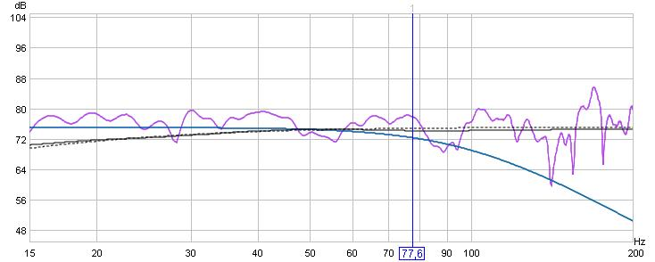 which frequencies?-sim-4-fil.-before-housecurve.jpg