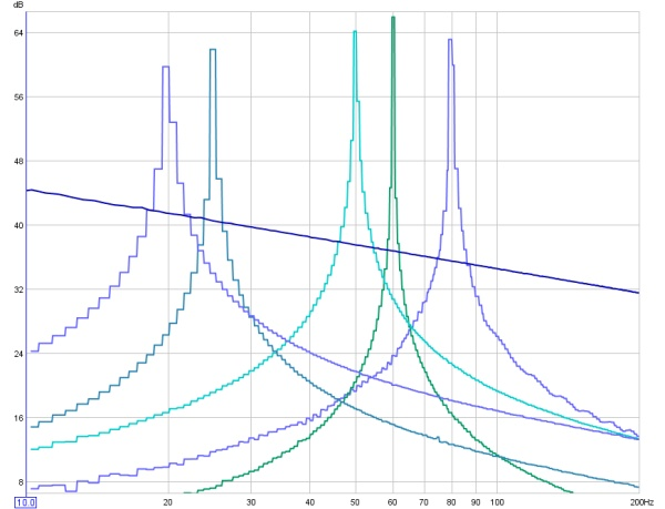 First equalization and having trouble.. anyone help please-sine-waves-pink-pn.jpg