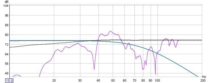 my graphs-sinewave-sub-center-cal.jpg