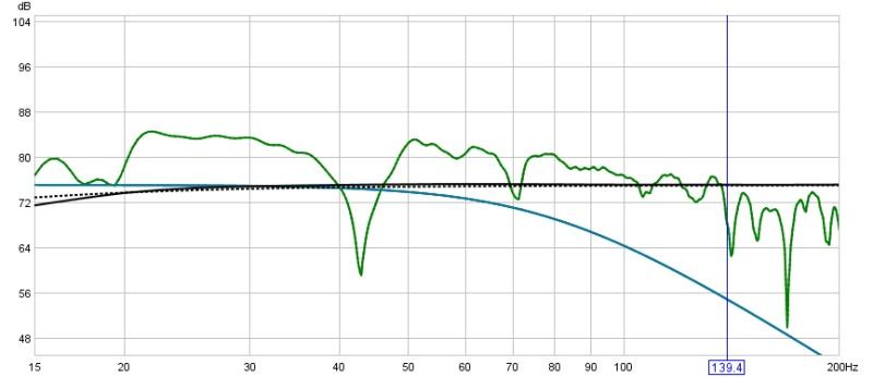 sub measurement, now what-single.jpg