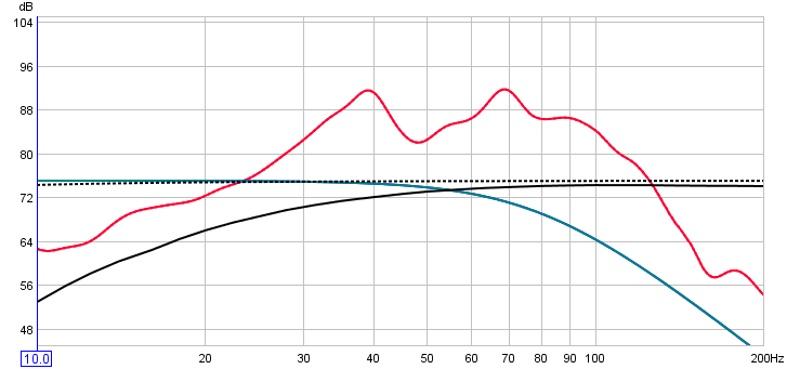 Gperkins diy sub 2-single-sub-no-eq-audyssey.jpg