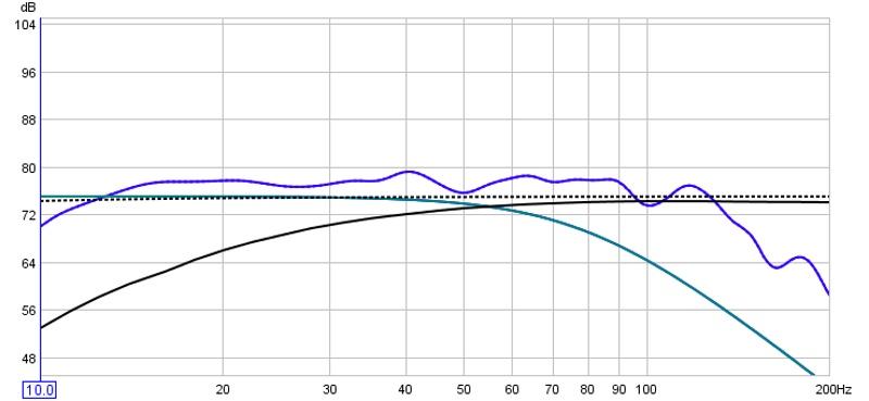 Gperkins diy sub 2-single-sub-only-eq.jpg
