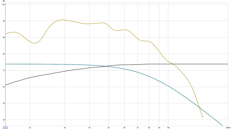 Alright, what am I doing wrong (or right)?-sized-graph.jpg