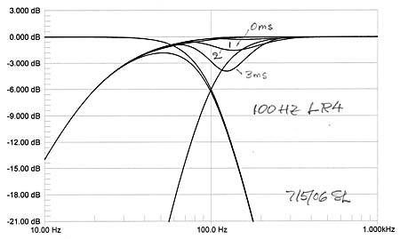 Name:  SL graph.jpg Views: 673 Size:  39.6 KB