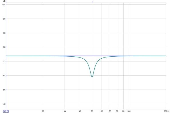 Parametric (Peaking) EQ variations-sms-1-1-3-octave-4.3q-.jpg