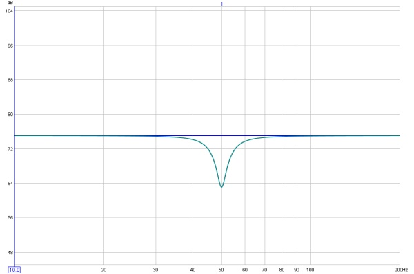 Applying EQ filter, get worst response: what's wrong?-sms-1-1-3-octave-4.3q-.jpg