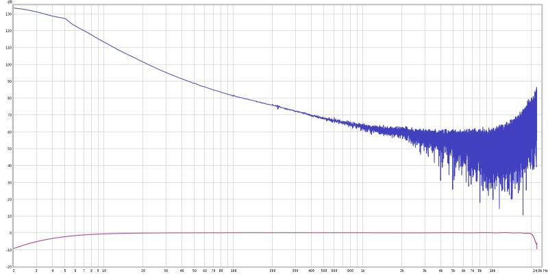 50Hz noise CM-140 <=> UCA 202-snap-spl-3.jpg