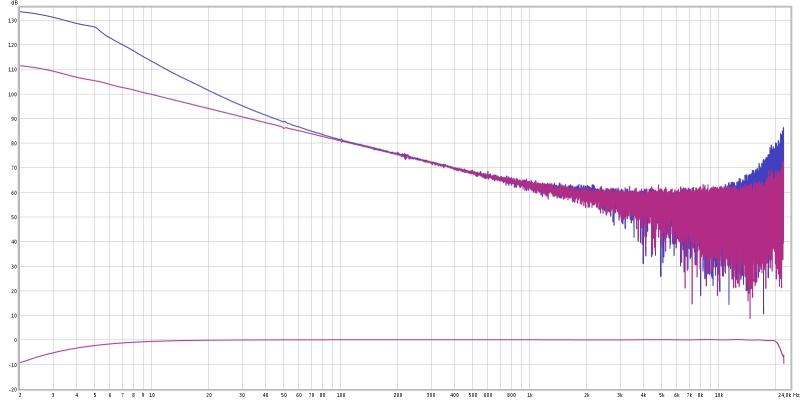 50Hz noise CM-140 <=> UCA 202-snap-spl-4.jpg