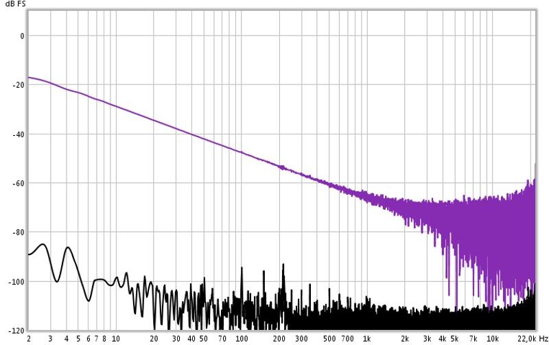 50Hz noise CM-140 <=> UCA 202-snap-spl-5.jpg