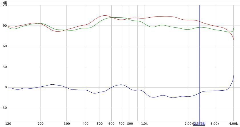 Difference between curves?-snapz002.jpg