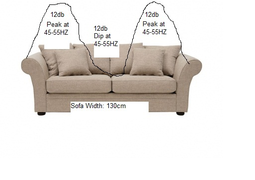 How would you Deal with this response problem?-sofa.jpg