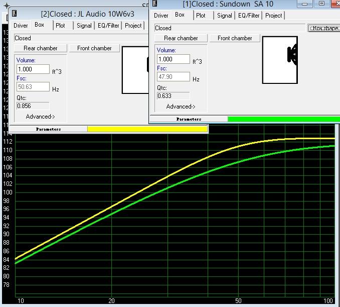 JL Audio 10W6v3 vs Sundown Audio SA 10-sonnie2.jpg