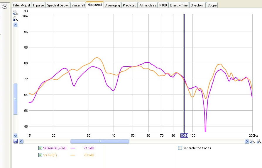 Another Sonosub build ...-sono-vs-velo-vs-tss-fronts.jpg