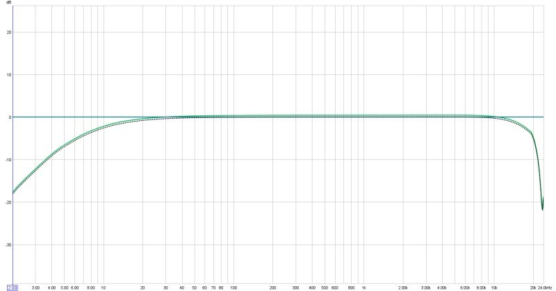 New user with graphs, I think they are wrong-sound-cal-file01.jpg