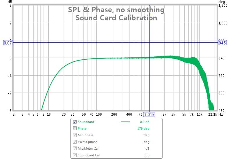 REW JPEG-sound-card-calibration-graph.jpg