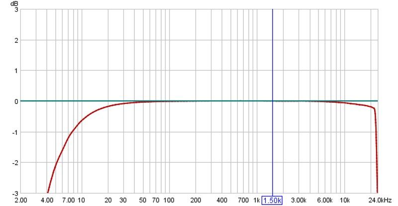 Subwoofer set up for two-channel-sound-card-calibration.jpg