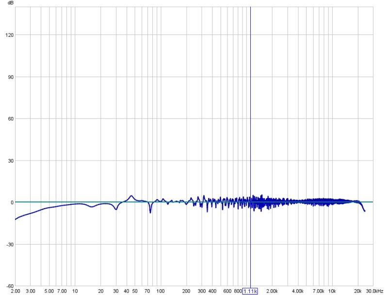 Sound card calibration issue-sound-card-calibration.jpg