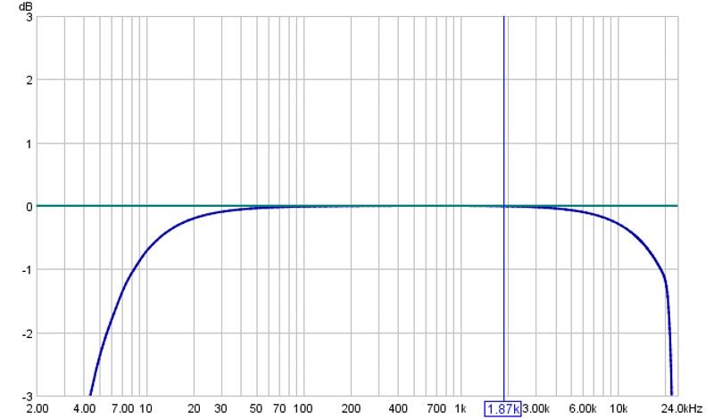 sound card measurement-sound-card-measurement.jpg