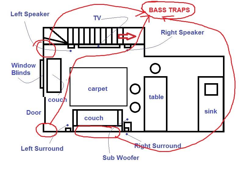bass traps location-sound1.jpg