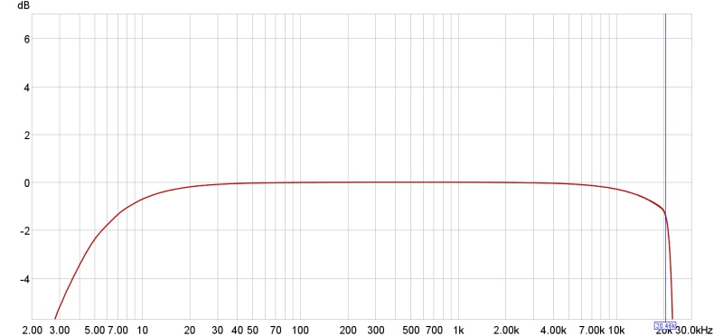 REW Soundcard Calibration-soundblaster-live-cal-2.jpg