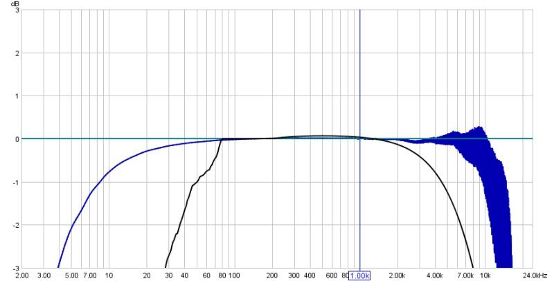 Audio Advantage SRM & Vista -- Calibration-soundcard-6.jpg