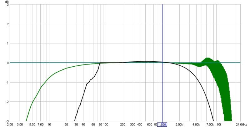 Audio Advantage SRM & Vista -- Calibration-soundcard-8.jpg