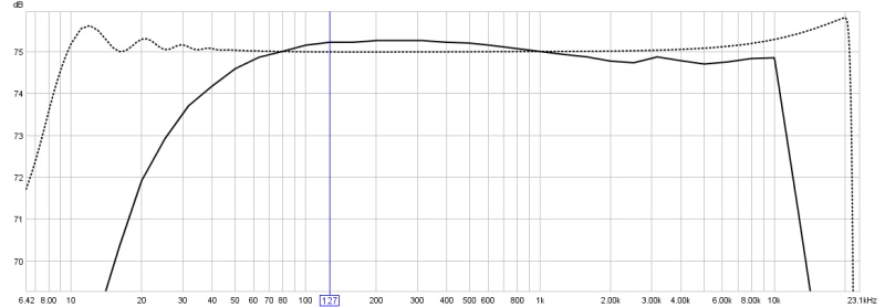soundcard and mic cal pics-soundcard-ecm-calibration-curves.jpg