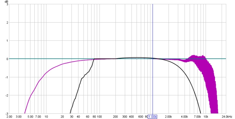 Audio Advantage SRM & Vista -- Calibration-soundcard-cal-10.jpg