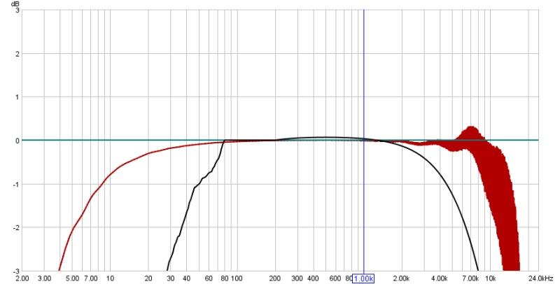 Audio Advantage SRM & Vista -- Calibration-soundcard-cal-12.jpg