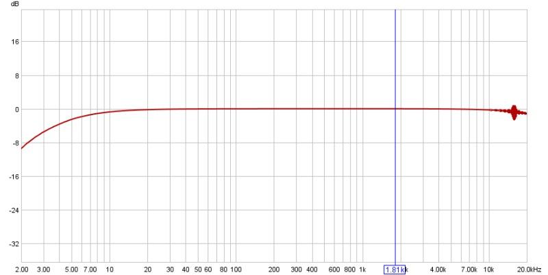 My first graph!Whatta Mess!-soundcard-cal-fullrange.jpg