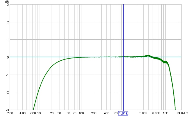 Help: RS meter reads +4 dB during level check-soundcard-calibration-9_22.jpg