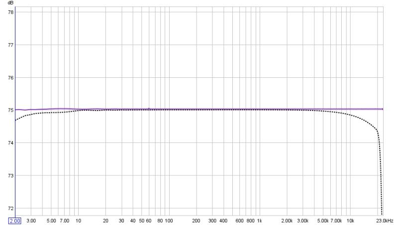 Cannot calibrate creative x-fi soundcard-soundcard-calibration-cable-test.jpg