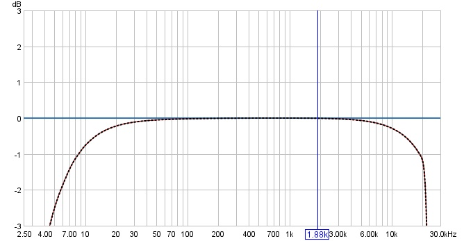 Soundblaster Live! 24-bit USB External Setup-soundcard-calibration-graph.jpg