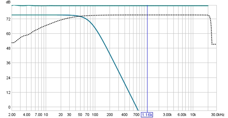 New first REW run with everything calibrated correctly!?-soundcard-calibration-graph-result.jpg