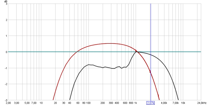Which external soundcard?...-soundcard-calibration.jpg