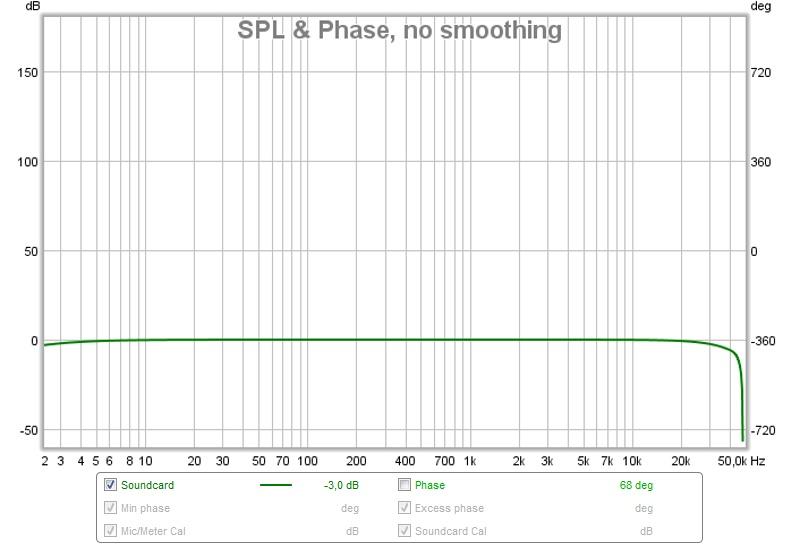 Soundcard Calibration Samplerate-soundcard-calibration.jpg