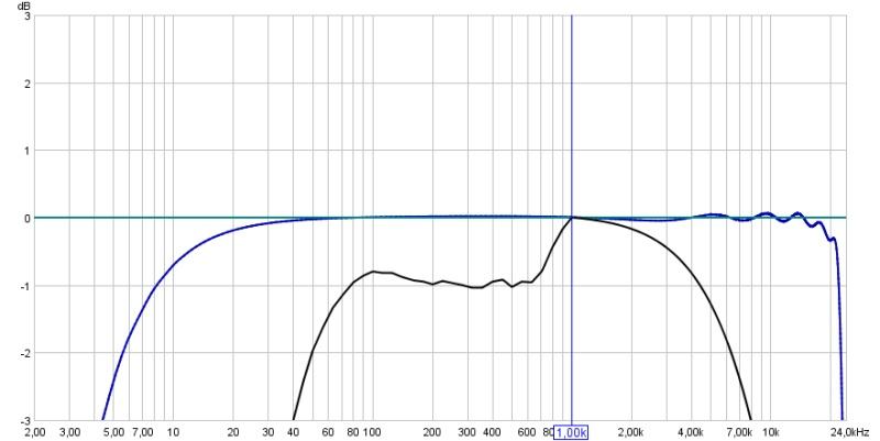 Which external soundcard?...-soundcard-calibration-no-monitor-.jpg