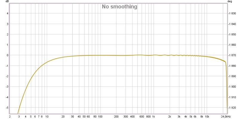 Step 4: soundcard calibration-soundcard-curve-48.jpg