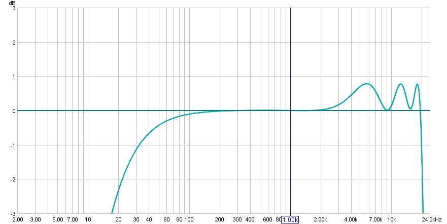 harmonics on impulse response-soundcard-freq.jpg