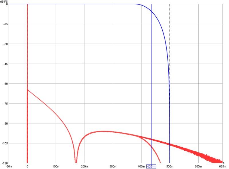 What's an OK soundcard impulse response?-soundcard-impulse-response.jpg