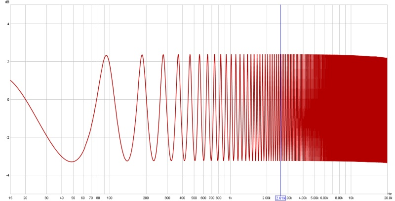 Soundcard Calibrating trouble-soundcard.jpg