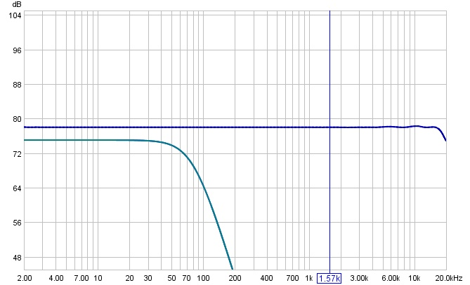 How to start measurements when you have multiple subs-soundcard-loop-0-20khz.jpg