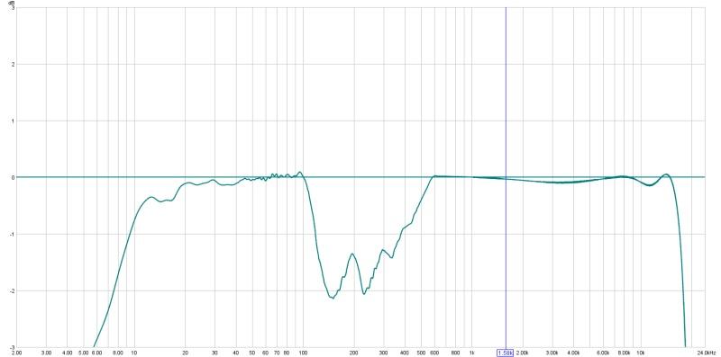 Souncard measurement-soundcard-mesurement-standard-.jpg