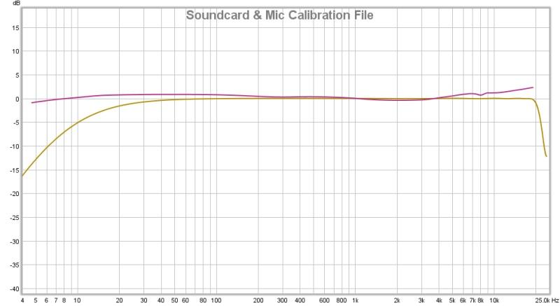MiniDSP UMIK-1 Microphone-soundcard-mic-calibration-file.jpg
