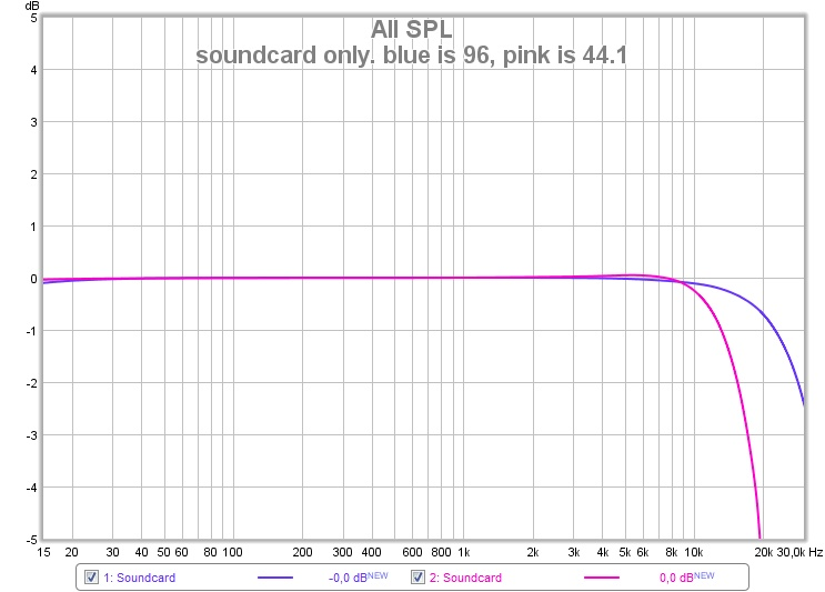 Soundcard Calibration Samplerate Home Theater Forum and Systems