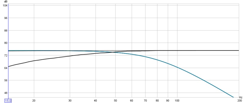 Calibrating Soundcard- Something isnt right-soundcard-plot.jpg