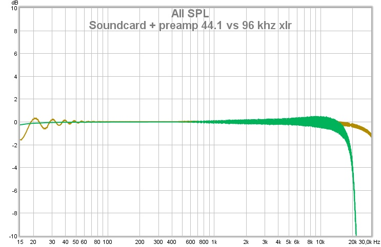 Soundcard Calibration Samplerate Home Theater Forum and Systems – Sample Rate Card