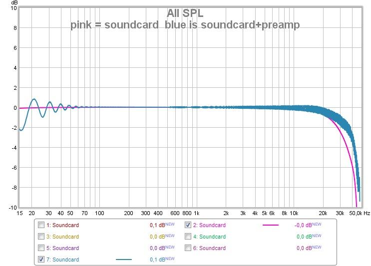 Soundcard Calibration Samplerate-soundcard-vs-soundcard-premap-measurement.jpg